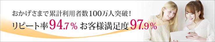 おかげさまで累計利用者数100万人突破!リピート率94.7%、お客様満足度97.9%