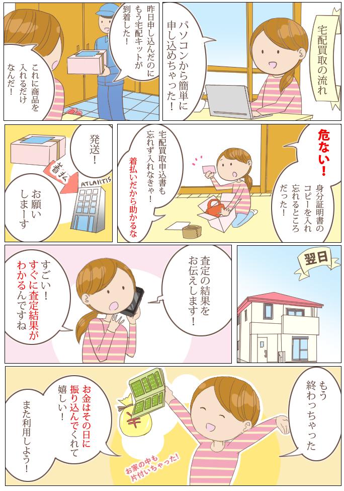 宅配買取の流れ